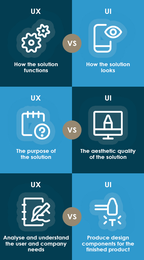ui and ux - inscale ux ui blog picture - 2